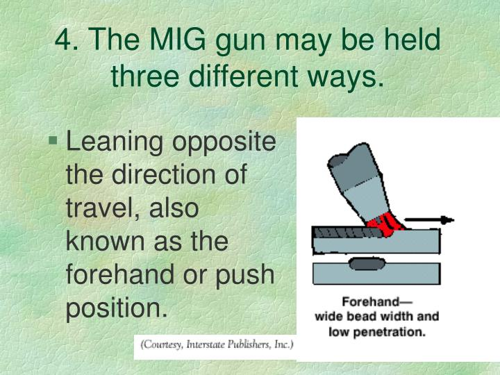 4. The MIG gun may be held three different ways.