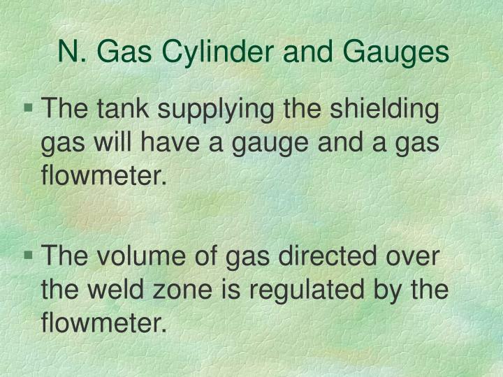 N. Gas Cylinder and Gauges