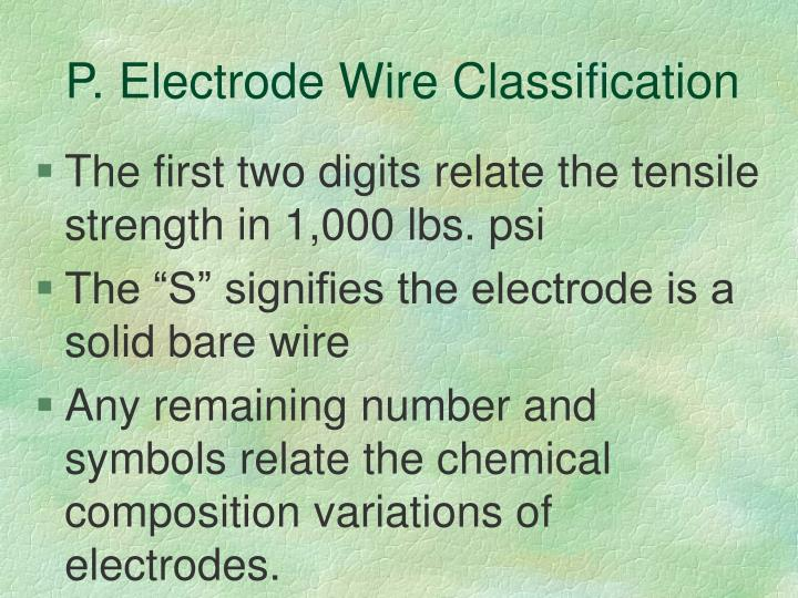 P. Electrode Wire Classification