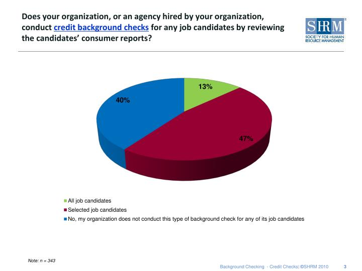 Does your organization, or an agency hired by your organization, conduct