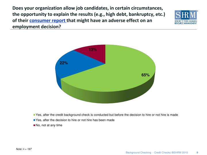 Does your organization allow job candidates, in certain circumstances, the opportunity to explain the results (e.g., high debt, bankruptcy, etc.) of their