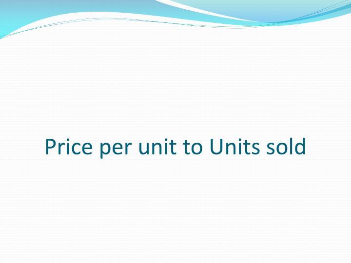 Price per unit to Units sold