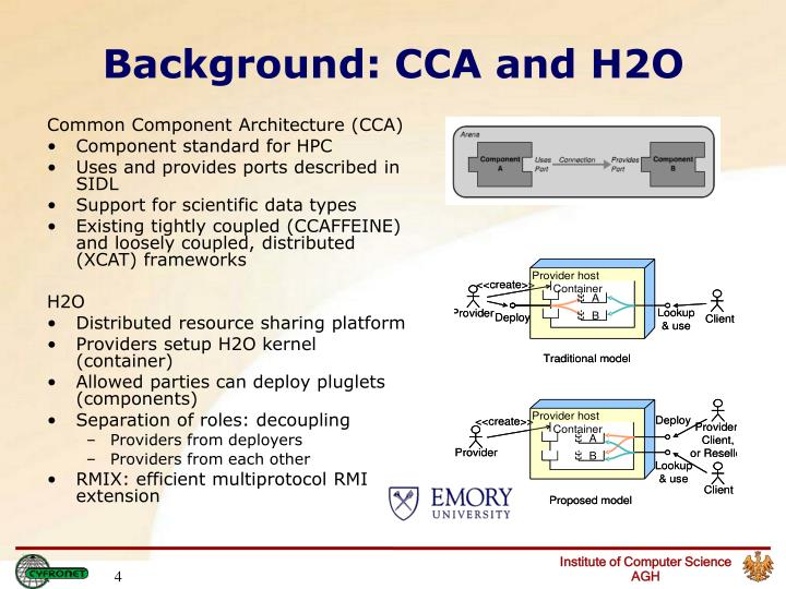 Background: CCA and H2O