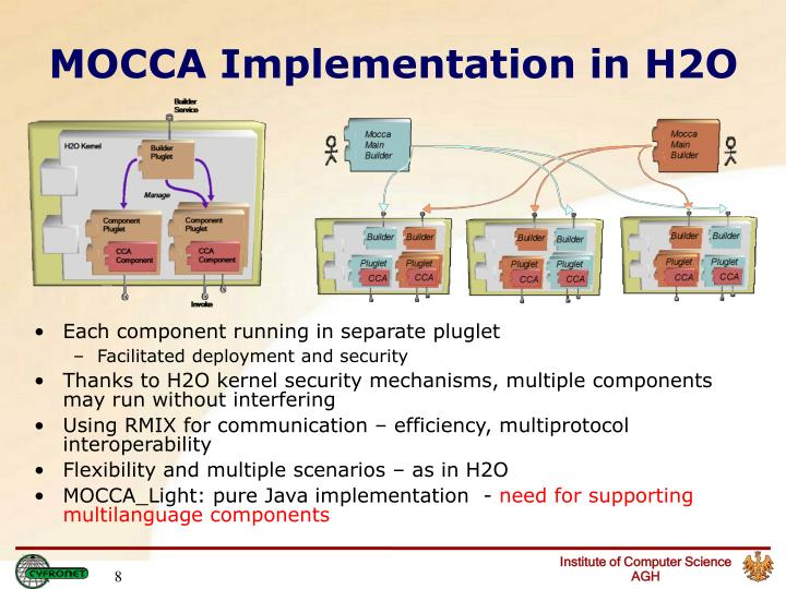 MOCCA Implementation in H2O