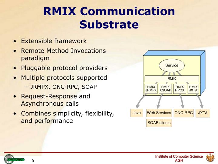 RMIX Communication Substrate