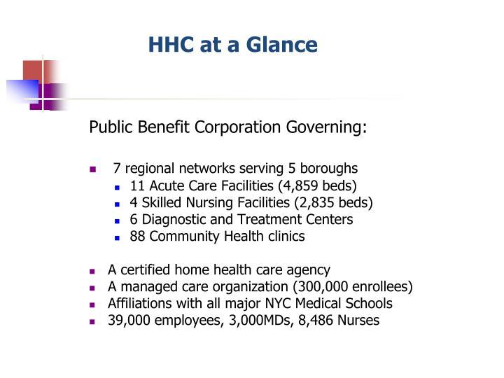 HHC at a Glance