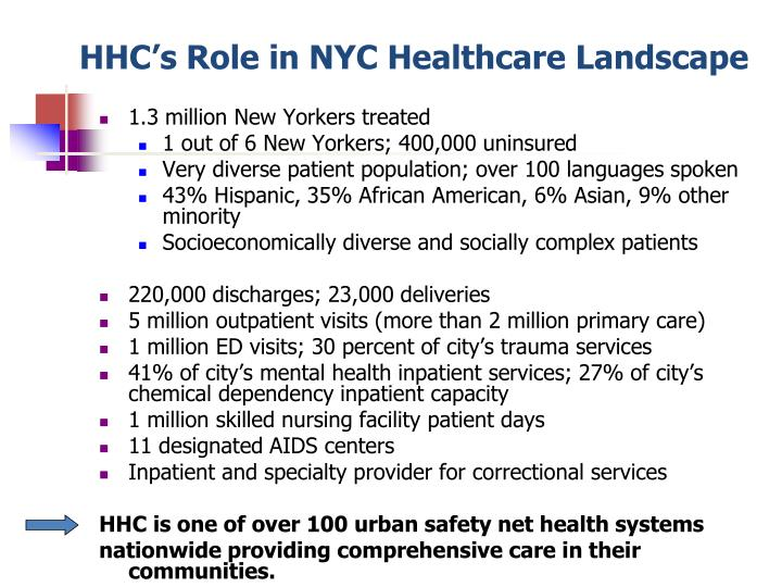 HHC's Role in NYC Healthcare Landscape