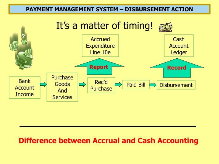 PAYMENT MANAGEMENT SYSTEM – DISBURSEMENT ACTION