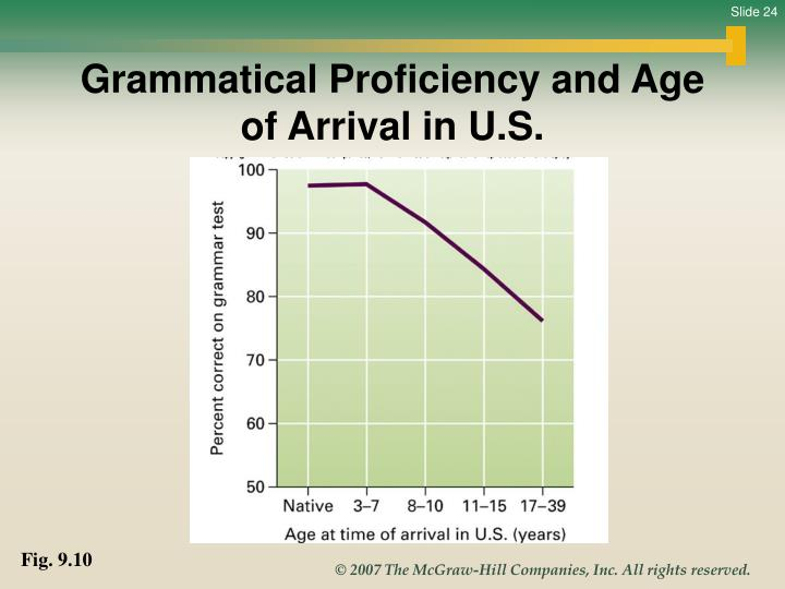 Grammatical Proficiency and Age of Arrival in U.S.