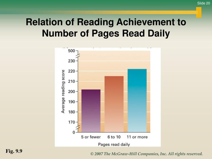 Relation of Reading Achievement to Number of Pages Read Daily
