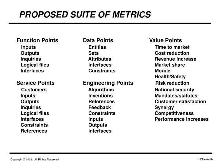 PROPOSED SUITE OF METRICS