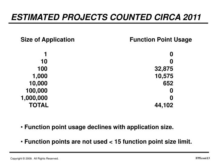 ESTIMATED PROJECTS COUNTED CIRCA 2011