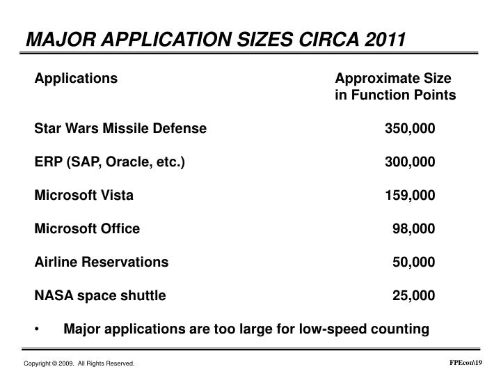 MAJOR APPLICATION SIZES CIRCA 2011