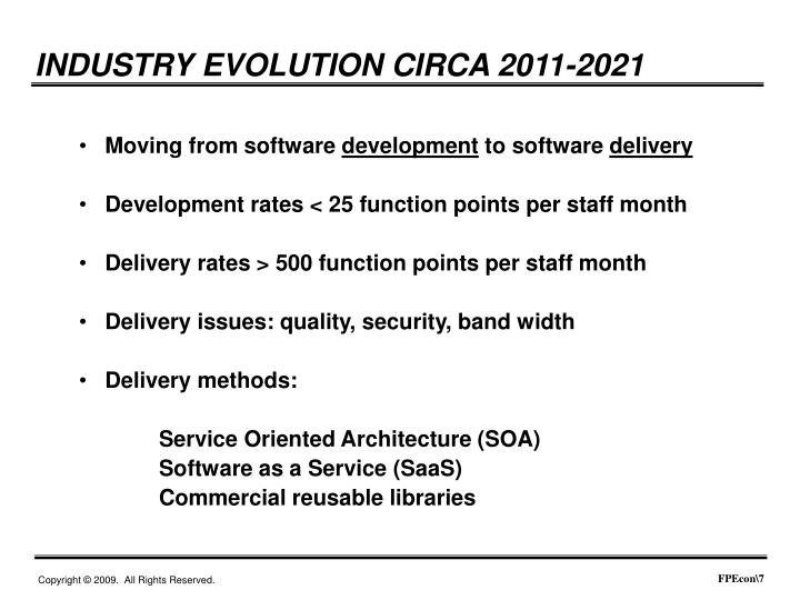 INDUSTRY EVOLUTION CIRCA 2011-2021