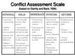 conflict assessment scale based on garrity and baris 1994