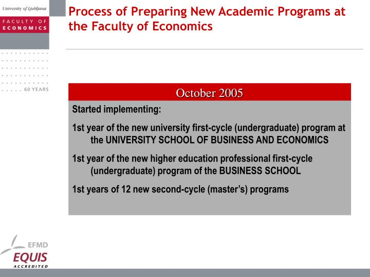 Process of Preparing New Academic Programs at the Faculty of Economics