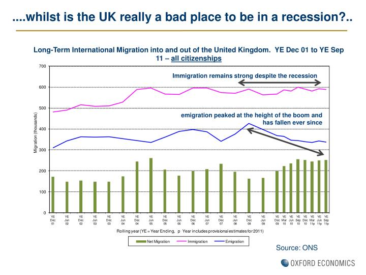 ....whilst is the UK really a bad place to be in a recession?..