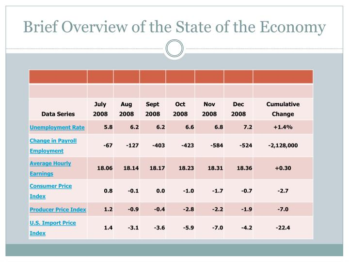Brief overview of the state of the economy