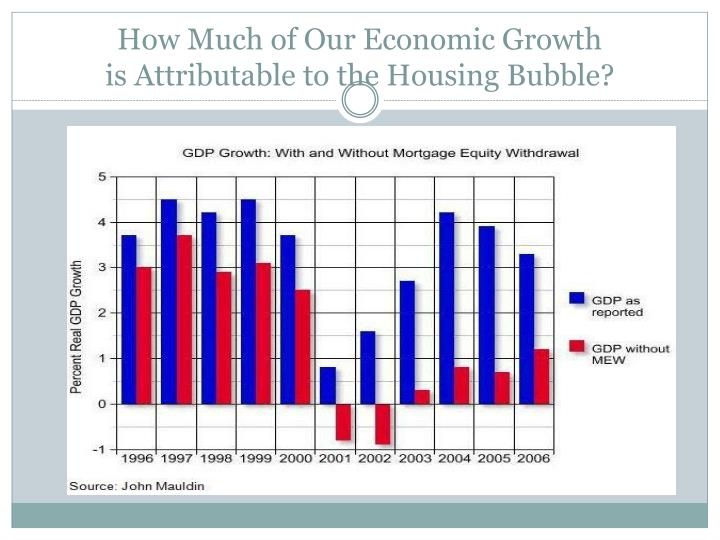 How Much of Our Economic Growth