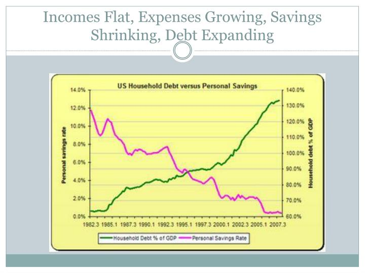 Incomes Flat, Expenses Growing, Savings