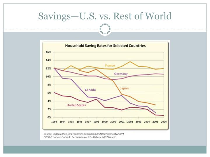 Savings—U.S. vs. Rest of World