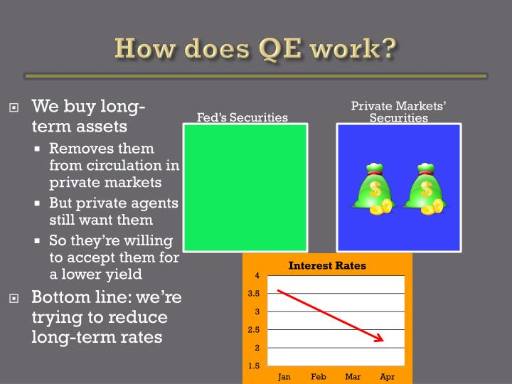 How does QE work?