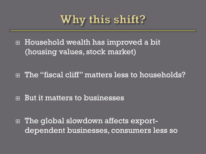 Why this shift?
