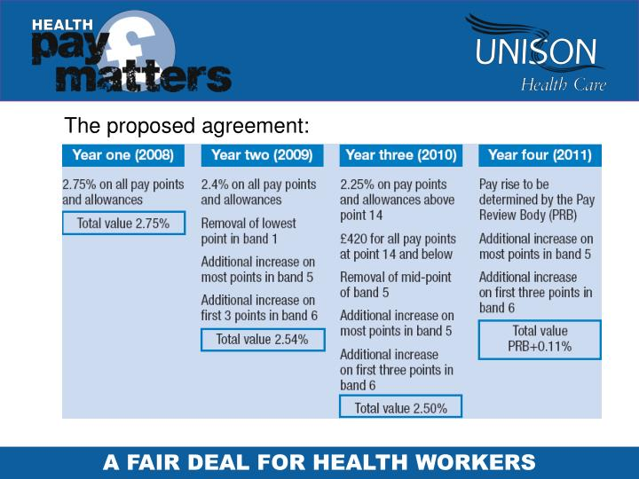The proposed agreement: