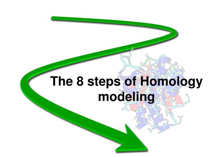 The 8 steps of Homology modeling