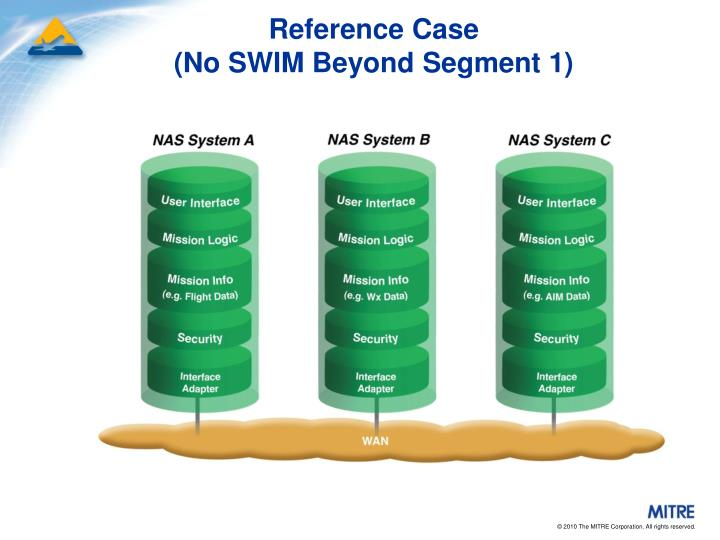 Reference Case