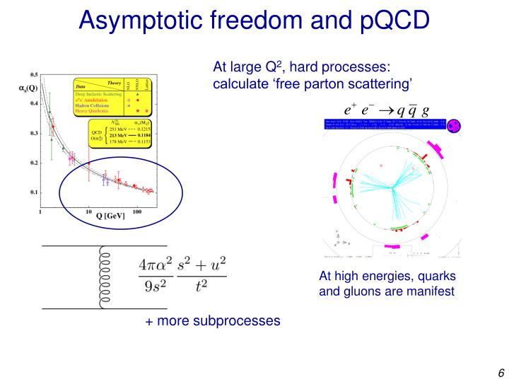 Asymptotic freedom and pQCD
