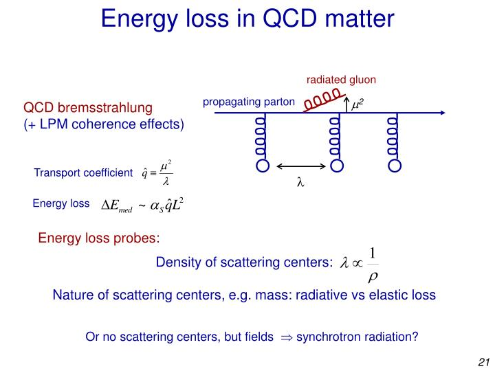 Energy loss in QCD matter