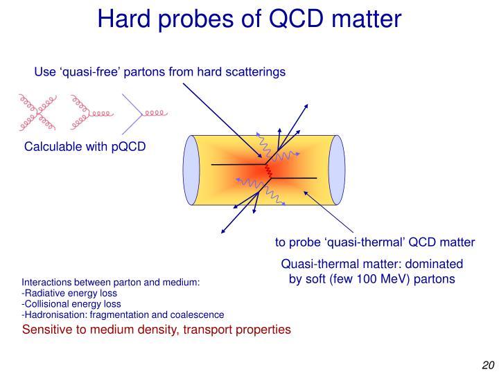 Hard probes of QCD matter