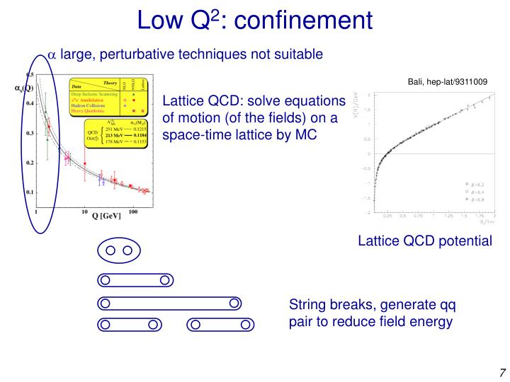 Low Q