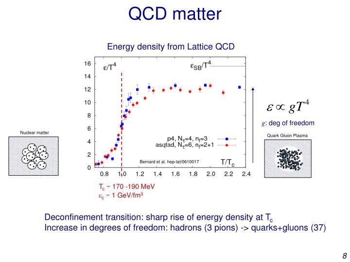 QCD matter