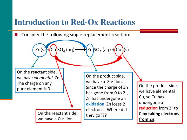 Introduction to Red-Ox Reactions