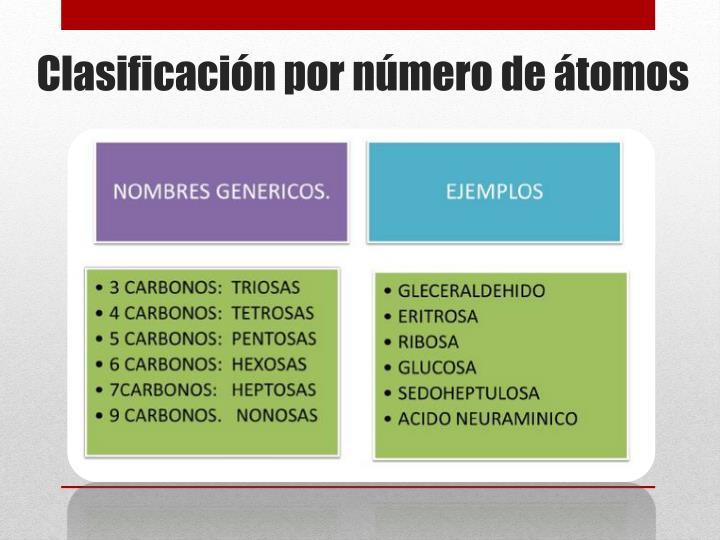 Clasificación por número de átomos