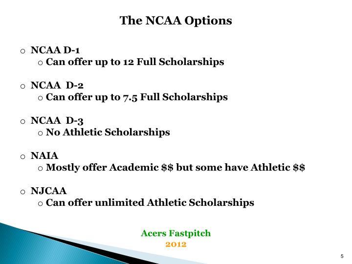 The NCAA Options