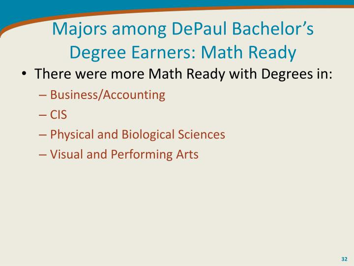 Majors among DePaul Bachelor's Degree Earners: Math Ready