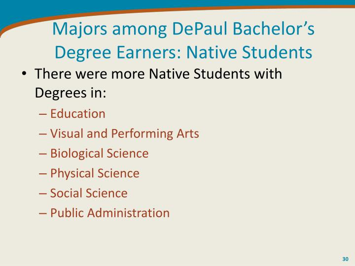 Majors among DePaul Bachelor's Degree Earners: Native Students