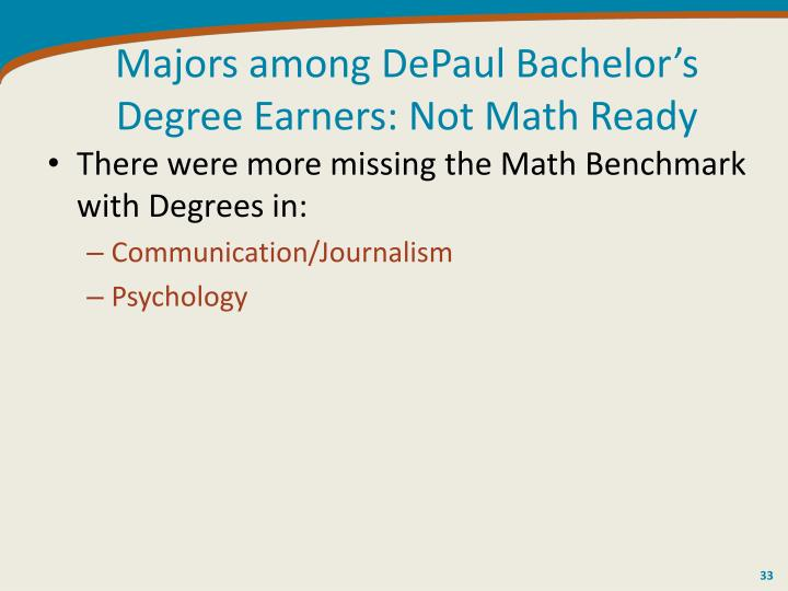 Majors among DePaul Bachelor's Degree Earners: Not Math Ready