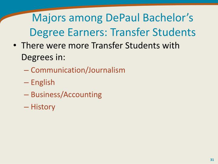 Majors among DePaul Bachelor's Degree Earners: Transfer Students