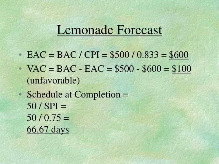 Lemonade Forecast
