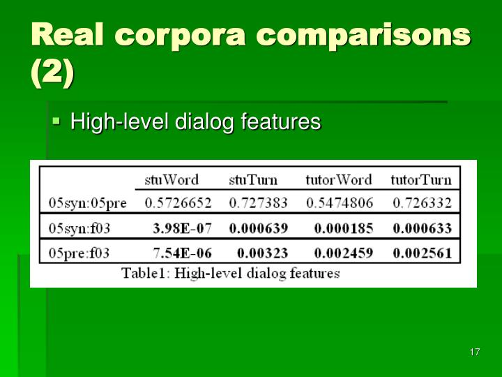 Real corpora comparisons (2)