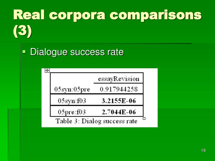 Real corpora comparisons (3)