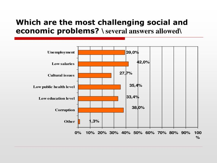Which are the most challenging social and economic problems?
