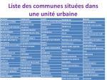 liste des communes situ es dans une unit urbaine