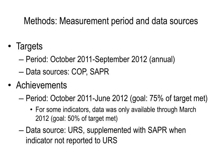 Methods: Measurement period and data sources