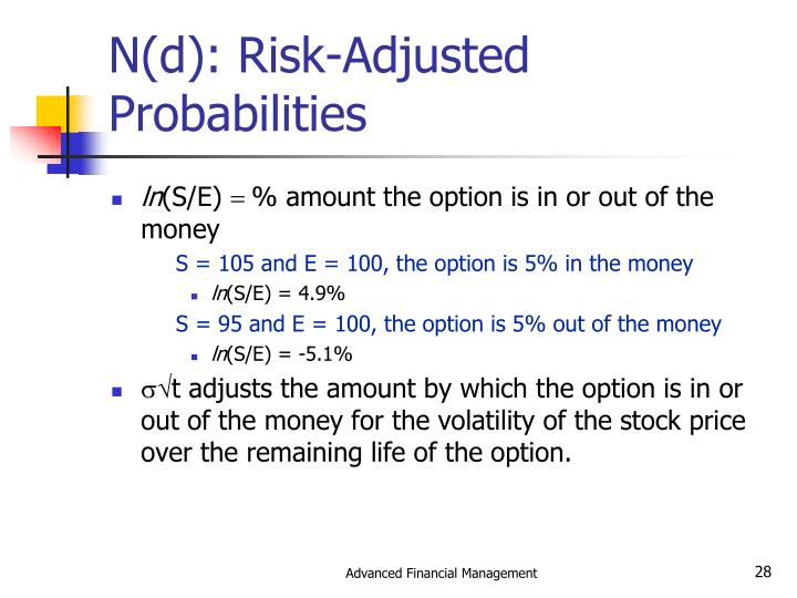 N(d): Risk-Adjusted Probabilities