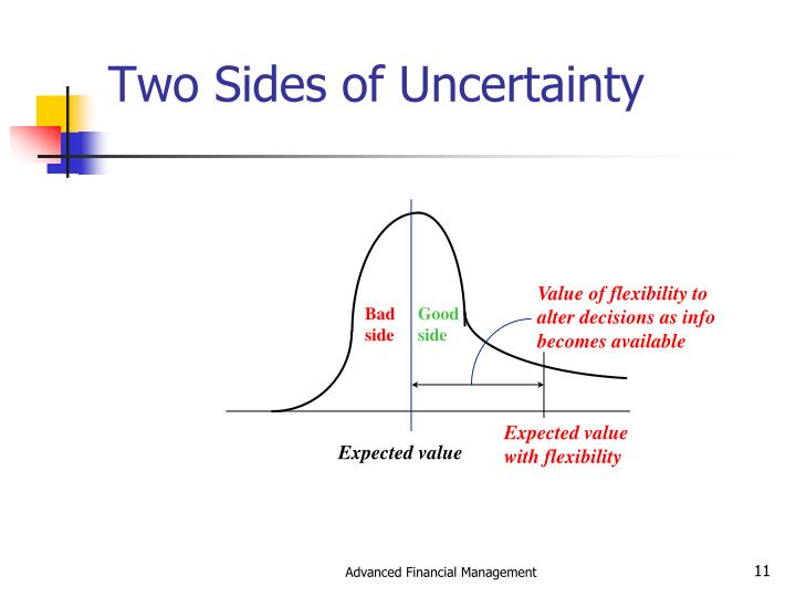 Two Sides of Uncertainty